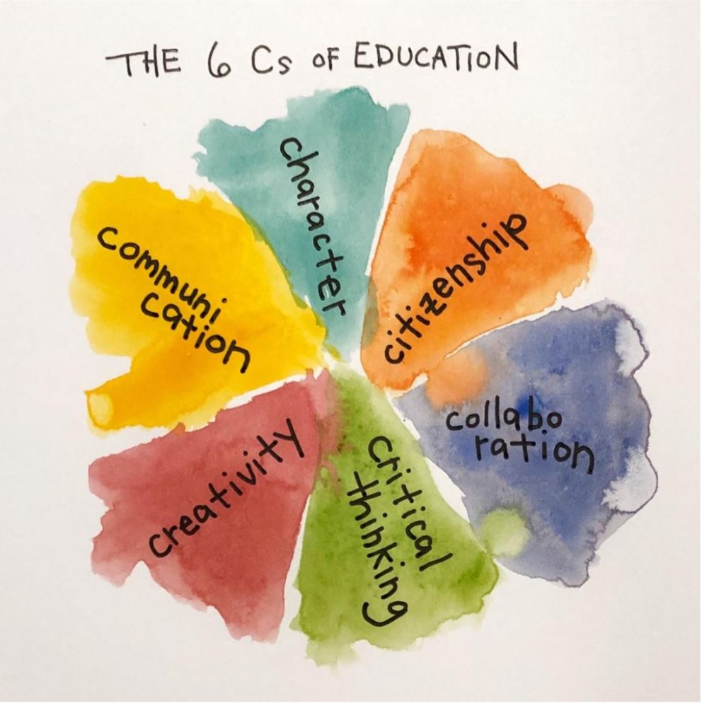 The 6 Cs of Education